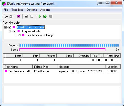 DUnit's test runner running the one existing test, which fails